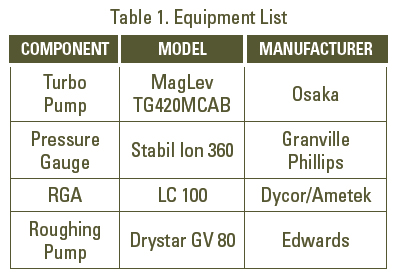 Table1 Equipment List